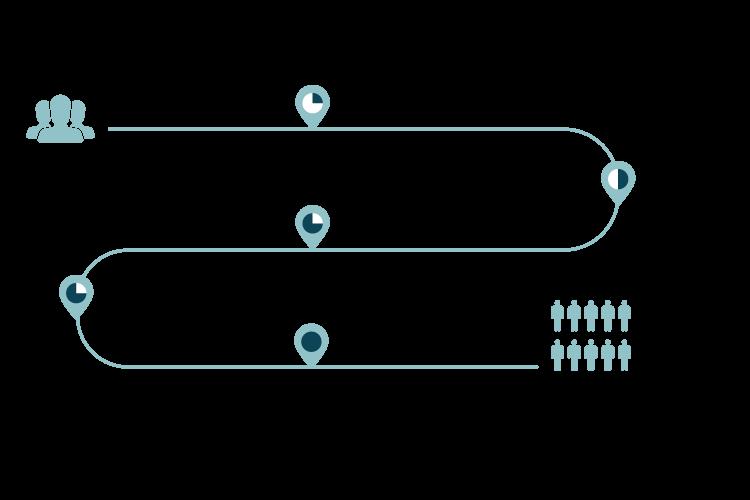 Drupal process